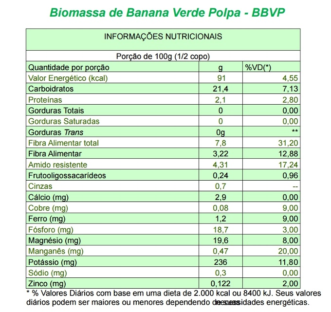 tabela nutricional biomassa polpa