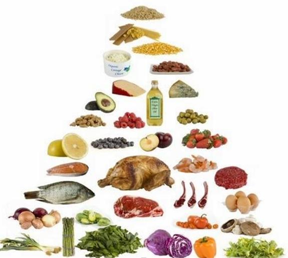 piramide de alimentos low carb